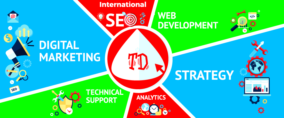 International SEO is about promoting and optimizing your content in order to make the site visible to a target market or audience across multiple countries and/or languages. Depending on your business objectives it could be that your site just needs to provide specific content to specific language populations.